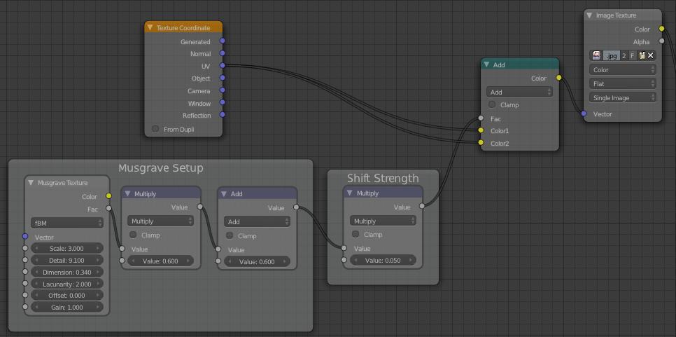 tex_shift_nodes